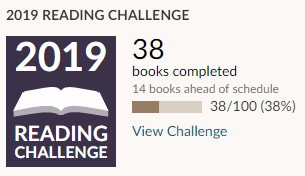 Goodreads challenge march progress